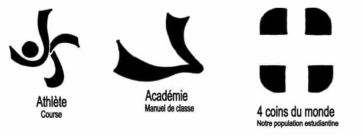Les volets complémentaires au sein du logo